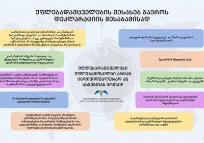 Մարդու իրավունքների պաշտպանի հայտարարությունը Իրավապաշտպանների միջազգային օրվա կապակցությամբ