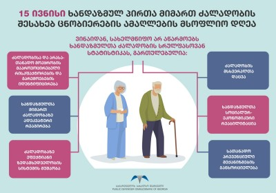 Տարեցների նկատմամբ բռնության մասին իրազեկվածության բարձրացման համաշխարհային օր