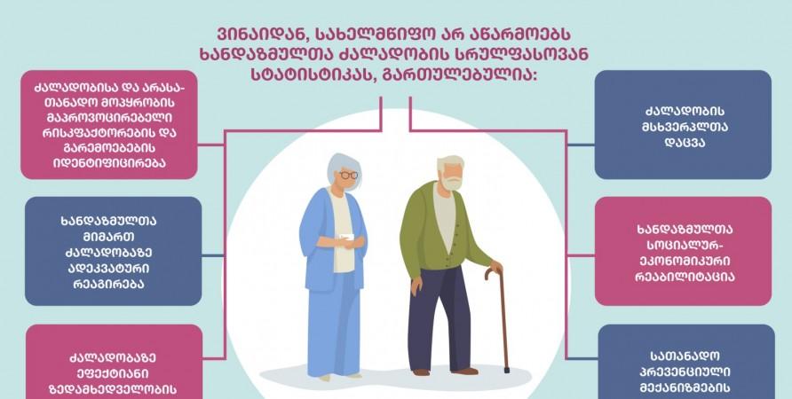 Yaşlılara Qarşı Zorakılıq Haqqında Şüurun Artırılması Ümudünya Günü